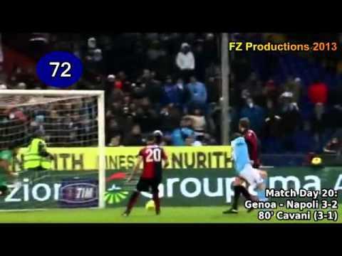 Edinson Cavani - 112 goals in Serie A (part 2/2): 35-112 (Napoli 2010-2013)