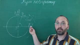 Тема 1 Урок 1 Кут повороту - Алгебра 10 клас