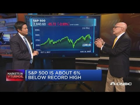 Top technical analyst on what the charts may be signaling a bull market correction