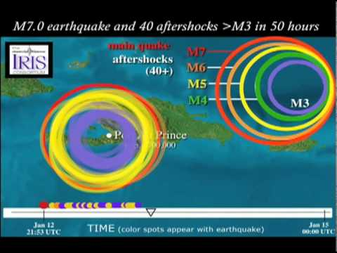 HaitiEarthquake2010_Aftershocks.mov