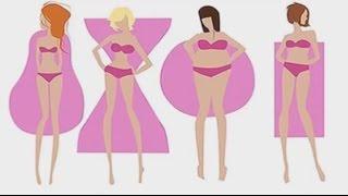 Vücut Tipine Göre Kıyafet Nasıl Seçilir ?