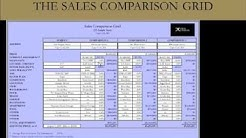 The Sales Comparison Grid