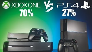 What's This?!? Xbox Releases Nearly 70% Of The Games They Announce Compared to 27% For PS4