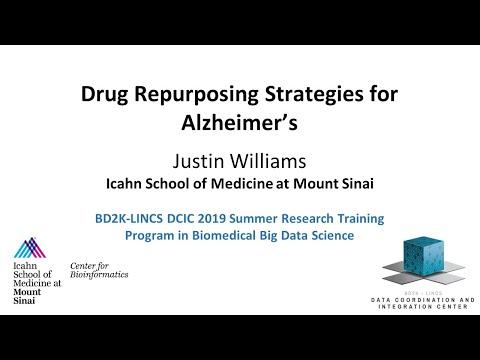 Drug Repurposing Strategy for Alzheimer's Disease