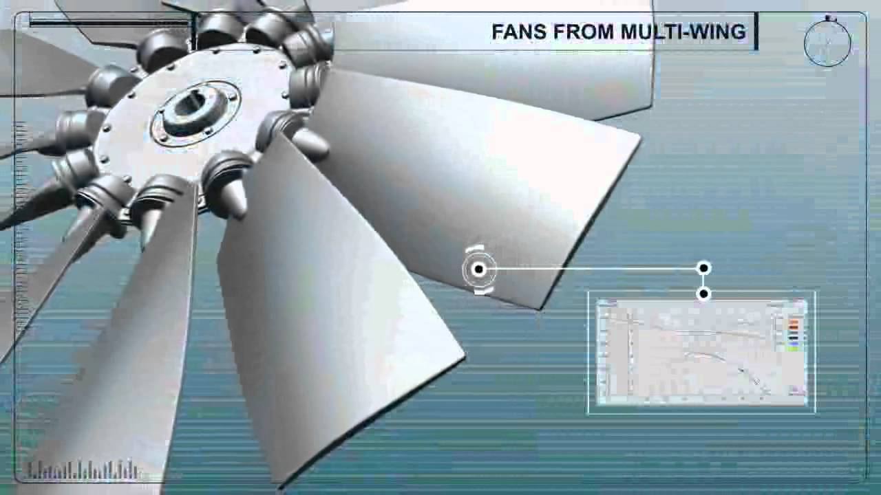 Axial Fan Experts Youtube