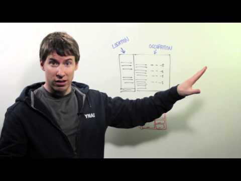Occupation is Greater Than Location | Whiteboard Wednesday: Episode 55