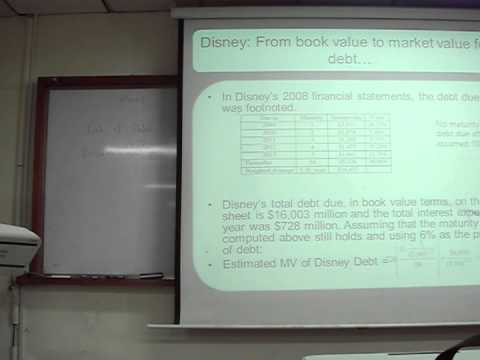 20. Cost of Debt - Financial Management