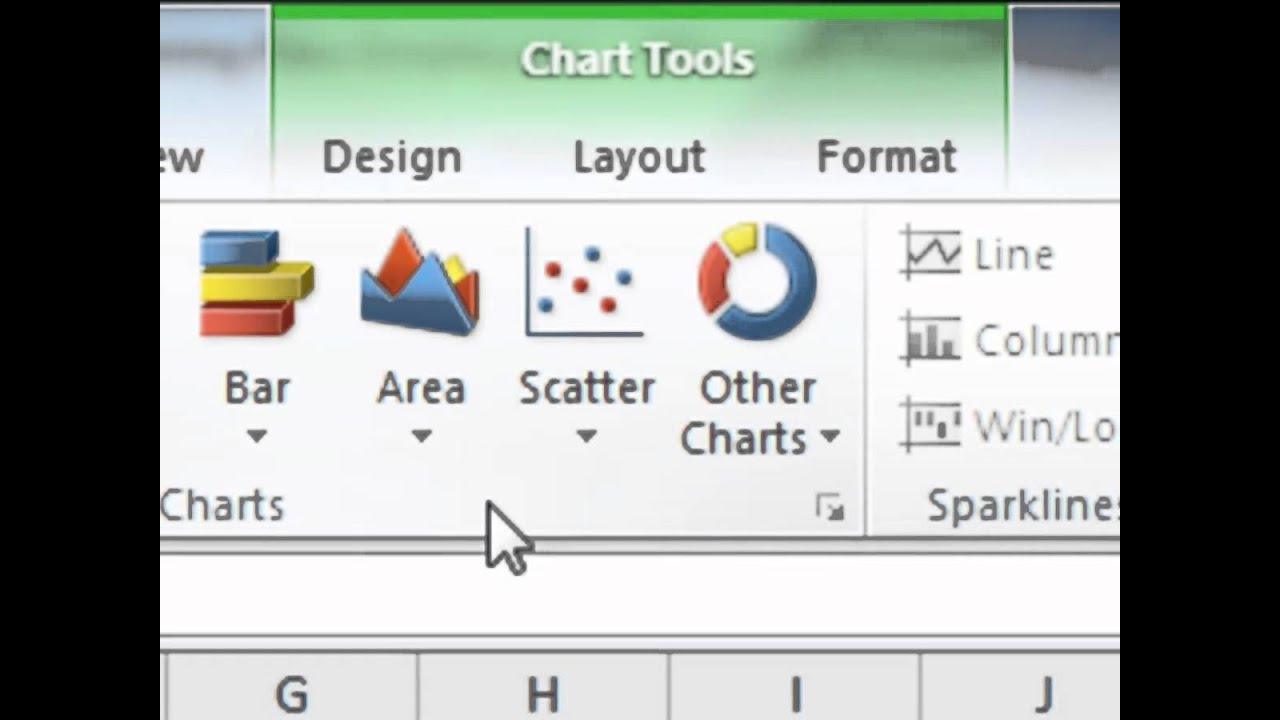 How to create  chart in excel also youtube rh