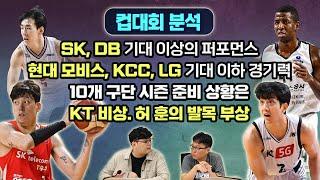 [9월5주 KBL 루머&팩트 2부] 리그컵 분석. SK,DB 기대 이상의 퍼포먼스. 현대 모비스, KCC, LG 기대 이하의 경기력. KT 비상. 허 훈의 발목 부상