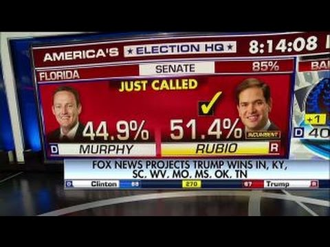Balance of Power: Marco Rubio wins re-election in Florida
