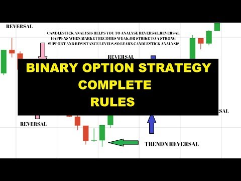Simple Binary options strategy - Complete strategy rules 2018