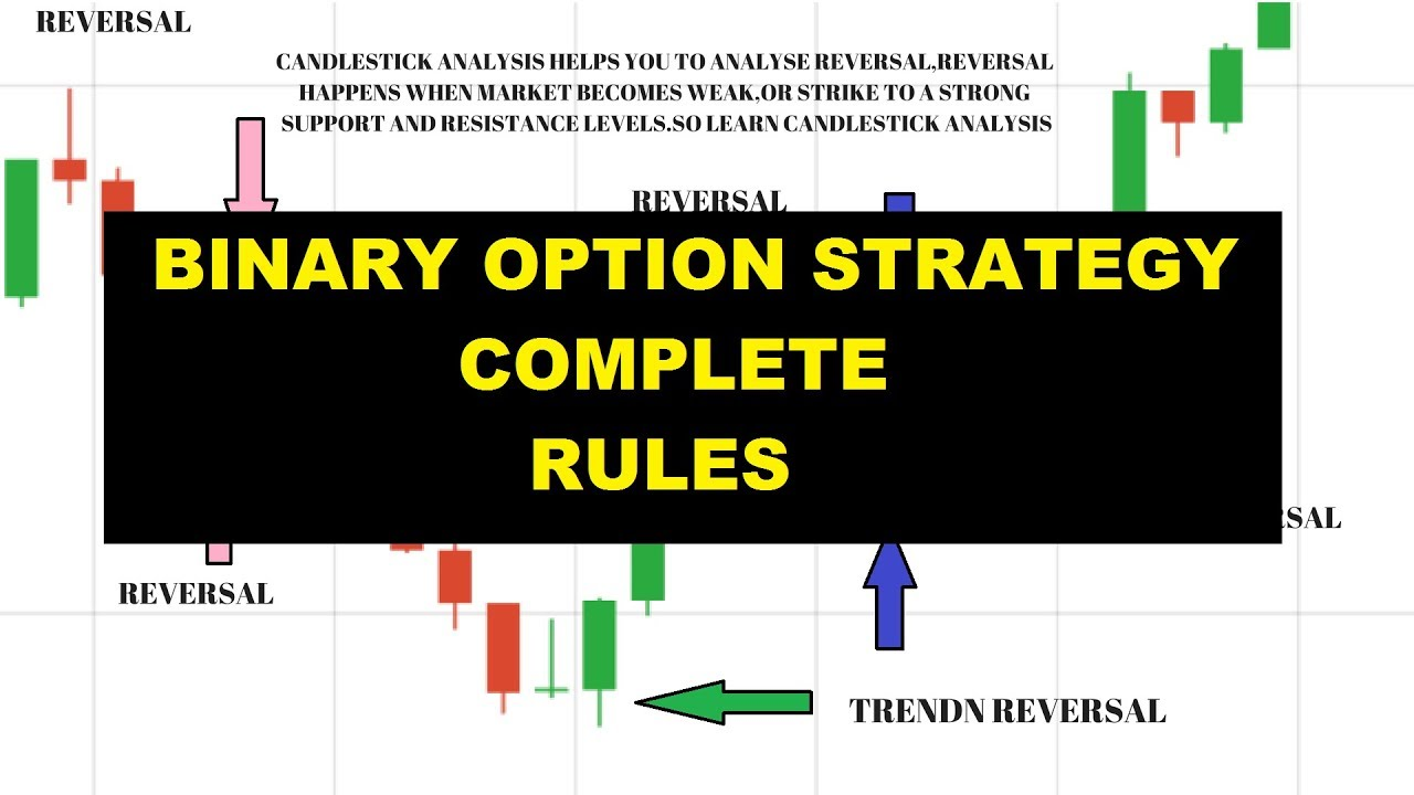 Complete binary options strategy