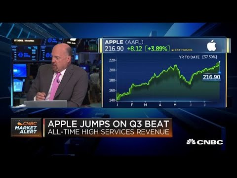 Cramer: There Will Be A Deluge Of People Who Want The Apple Credit Card
