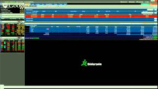 5.2.2014 Review of ThinkorSwim Cash Secured Put Account and up $900 in 2 Days