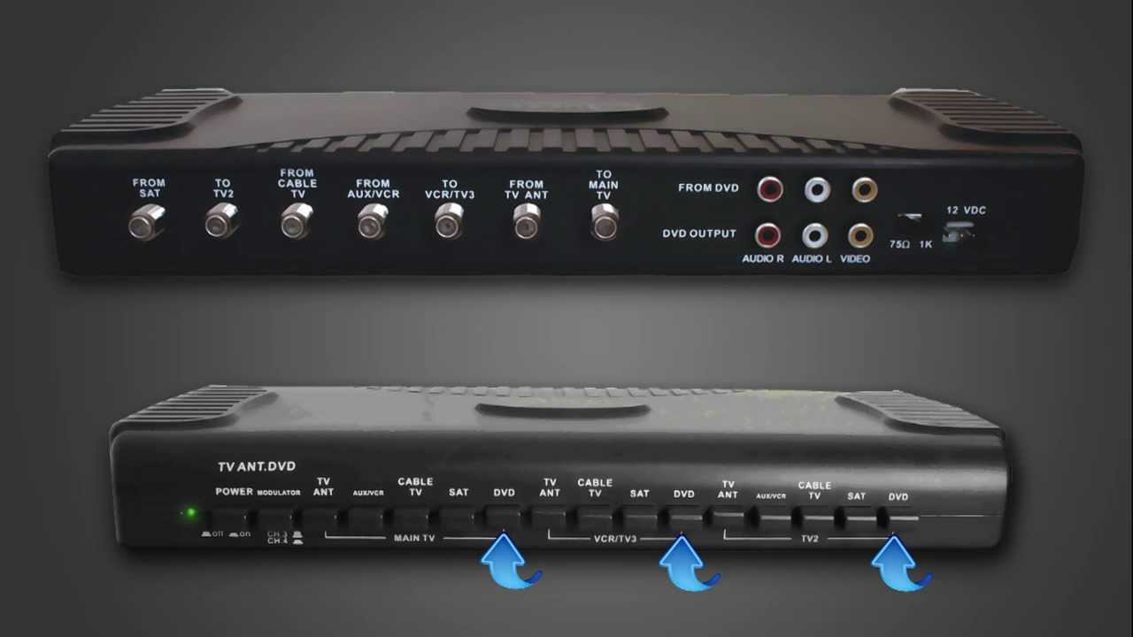 quest qs53dvd video switch box  general overview