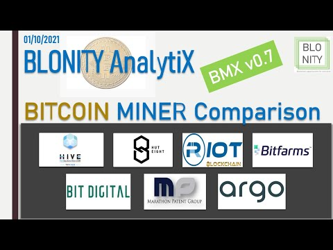 BLONITY AnalytiX II BIG BITCOIN MINER COMPARISON With BMX Model v0.7