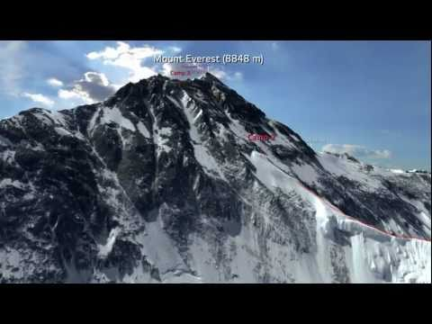 Virtual flight - Mount Everest in 3D / Virtueller Gipfelsturm: Der Mount Everest in 3D