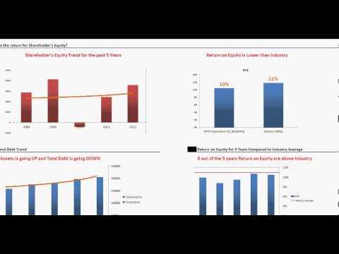 基本股票分析 Basic Stock Analysis:港鐵公司 MTR Corporation (HK:0066)
