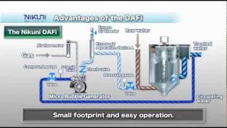 Nikuni Dissolved Air Flotation DAFi Microbubble Generating System