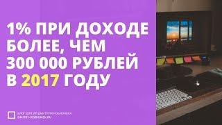 видео Ип на енвд куда платить ндфл за сотрудников