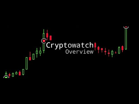 Cryptowatch Overview - #1 Trading Platform