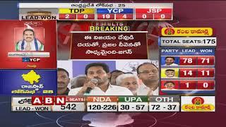 సీఎంగా ప్రమాణ స్వీకారం తేదీని ప్రకటించిన జగన్ | YS Jagan Speaks to Media after Huge victory | ABN thumbnail