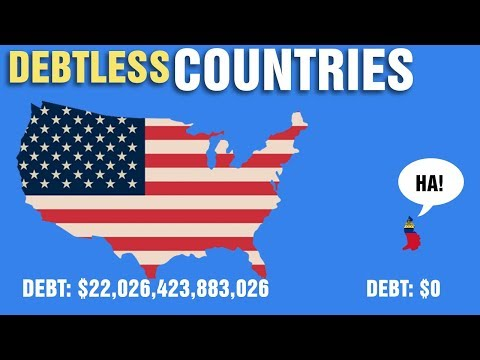 5 Countries with NO NATIONAL DEBT