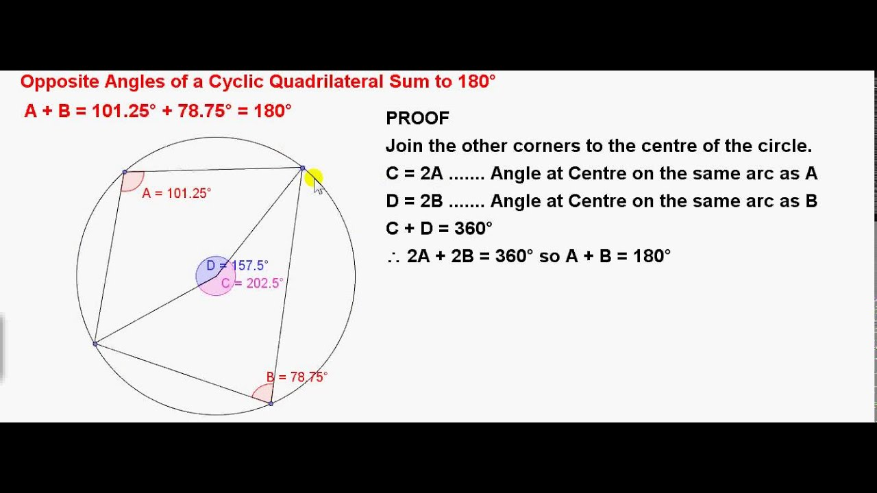 Opposite Angles Of A Cyclic Quadrilateral Sum To 180 Youtube