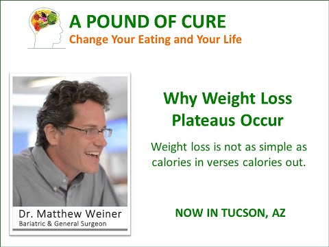 Why Weight Loss Plateaus Occur