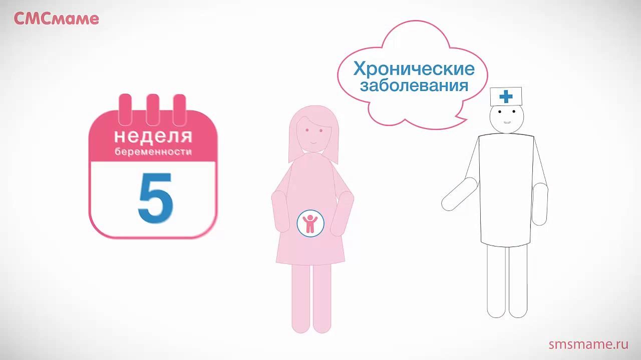 5 недель беременности что происходит