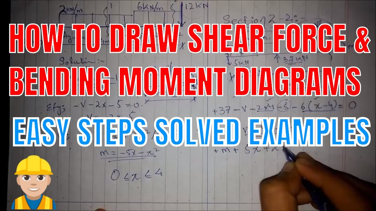 How To Draw Shear Force And Bending Moment Diagram Of Simply Calculating Moments Drawing A Video Shearforce Bendingmoment