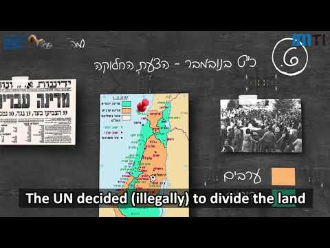 Israel's Legal Rights to the Land of Israel