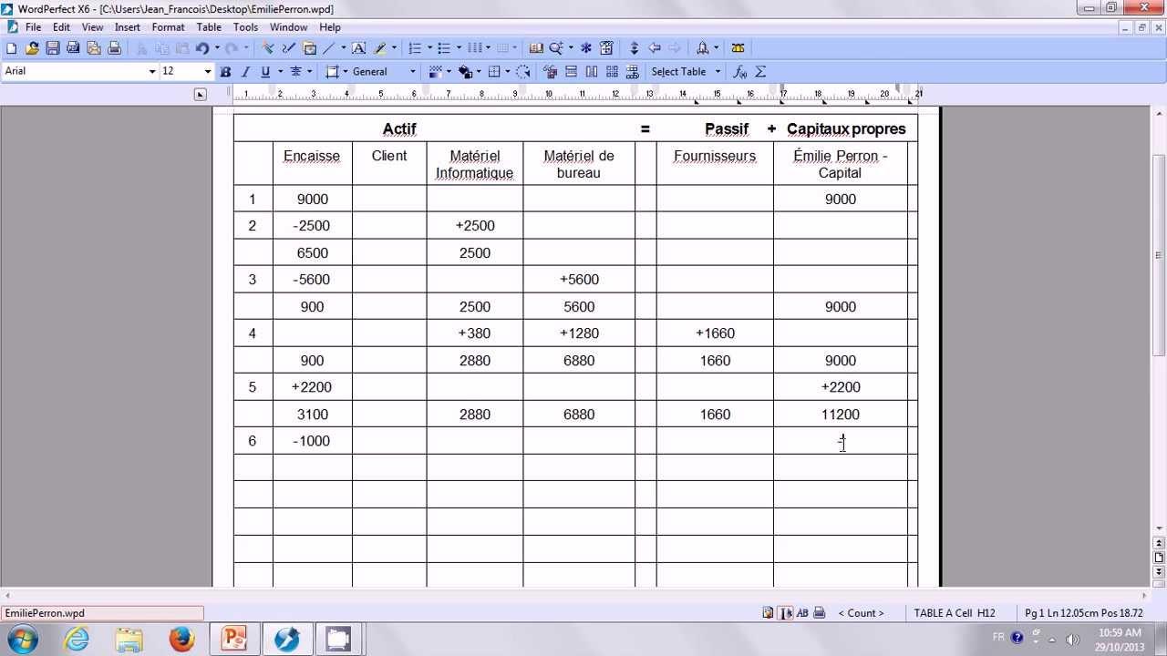 Exemple d'application de l'équation comptable. Opérations ...