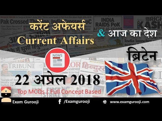 Daily Current Affairs 22 April 2018 - Vyapam, MPPSC, UPPSC, IBPS,SBI,Clerk,Police,SSC CGL,RBI