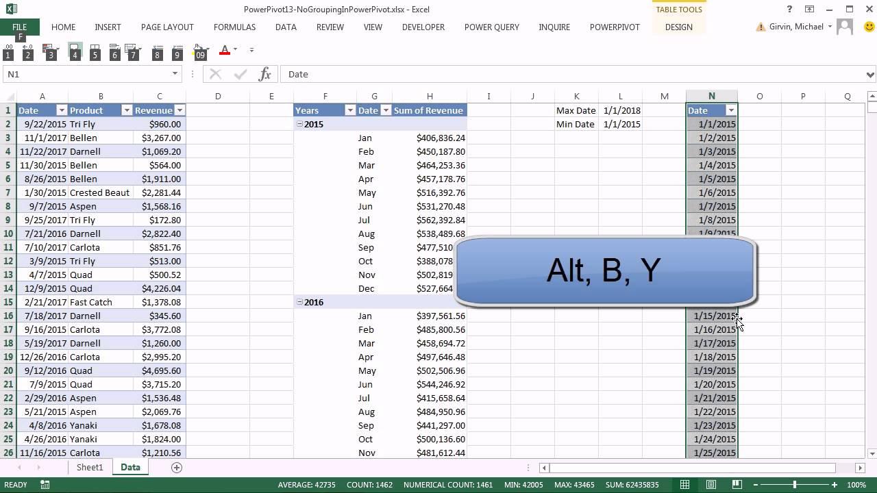 Excel 2013 PowerPivot Basics #11: Group By Date: Excel PivotTable vs   PowerPivot PivotTable