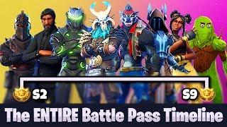 Season 0 - Season 9 | Entire Fortnite Battle Pass Timeline! - (Fortnite Battle Pass Items Evolution)