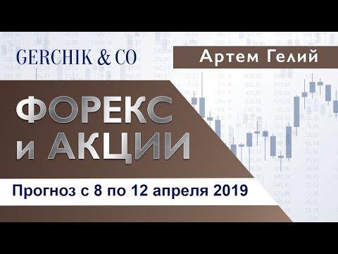 ≡ Технический анализ валют и акций от Артёма Гелий на неделю, с 08.04 по 12.04.19.