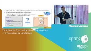 Experiences from using discovery services in a microservice landscape  Magnus Larsson  Spring IO