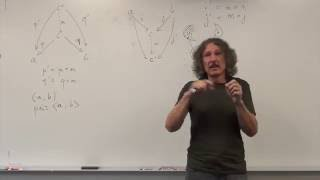 Category Theory 5.1: Coproducts, sum types