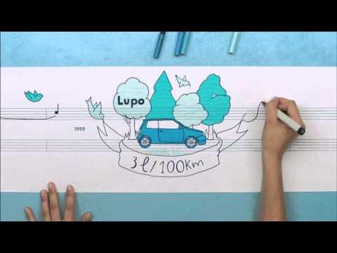 VW Werbung Think Blue, German TV 2011