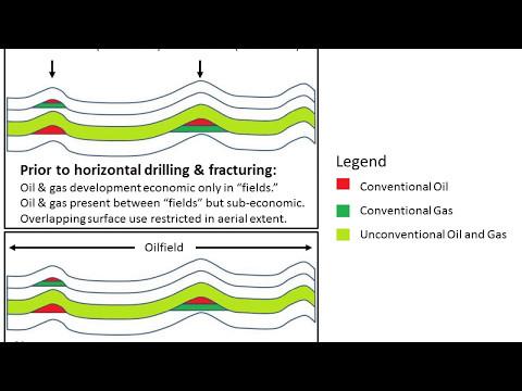Oilfield Planning / Suburban Oilfields (starts at 13:15)