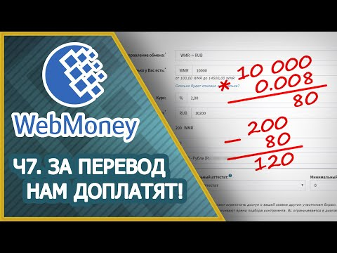 Самые выгодные способы пополнения и вывода средств из WebMoney