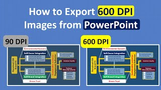 Export High Quality (600 DPI) Images/Figures/ Tables In PowerPoint