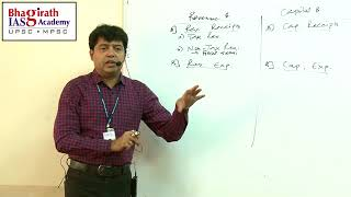 UPSC Lecture Series By Ranjan Kolambe Sir Part - 6 Subject : Government Budgeting,