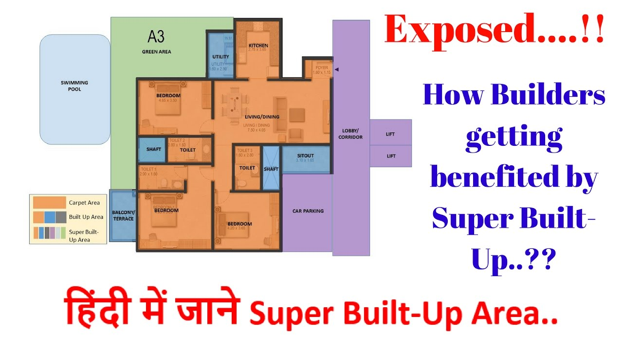 Super Builtup  Builtup Area Explained Super Built Up