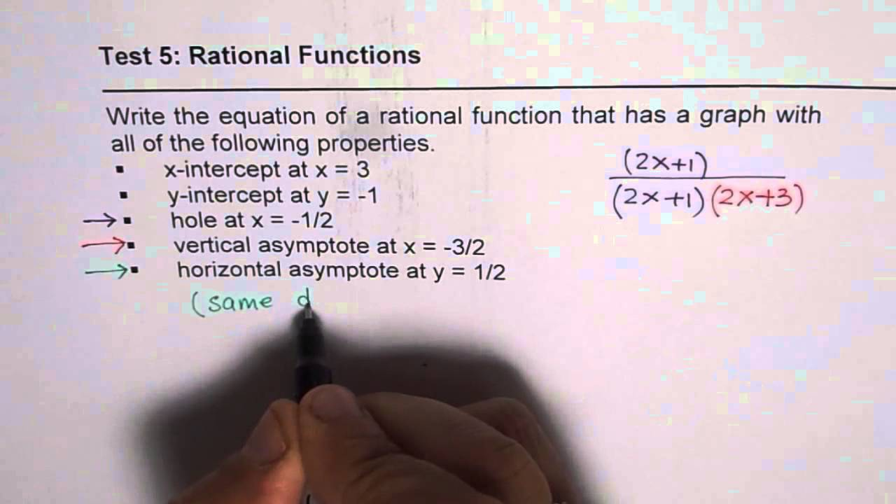 How to write a rational equation from a graph