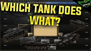 HOI4 How Does Fuel Work In Man The Guns? (Hearts Of Iron 4