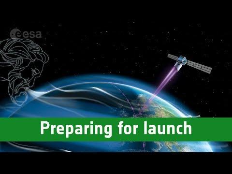 Aeolus: preparing for launch