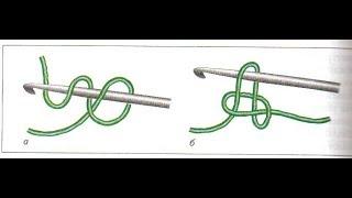 Уроки вязания крючком для начинающих. Урок №1. Цепочка из воздушных петель.