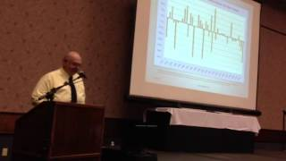2013 Weather and Corn Outlook
